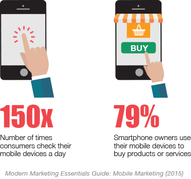 Why Mobile Advertising