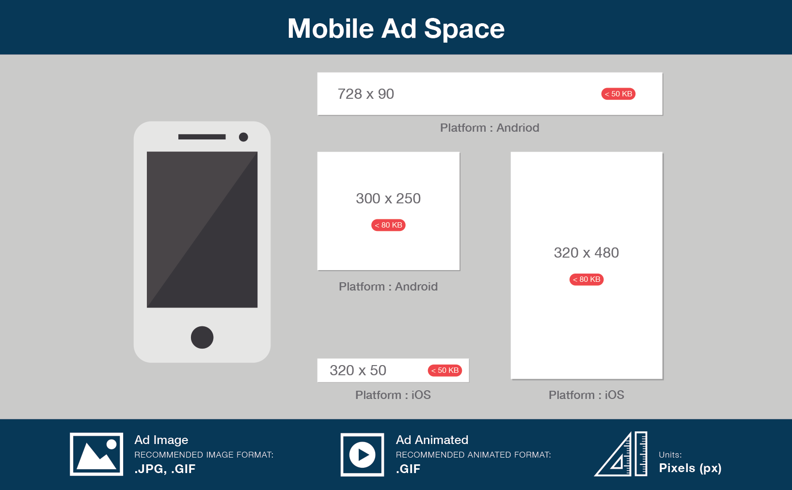 Mobile Advertising Network Malaysia